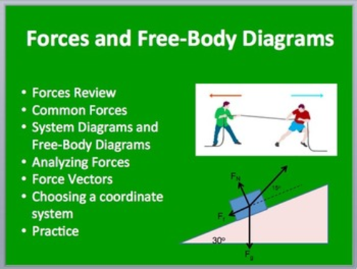 Forces and FreeBody Diagrams A Physics PowerPoint Lesson – Force Diagrams Worksheet