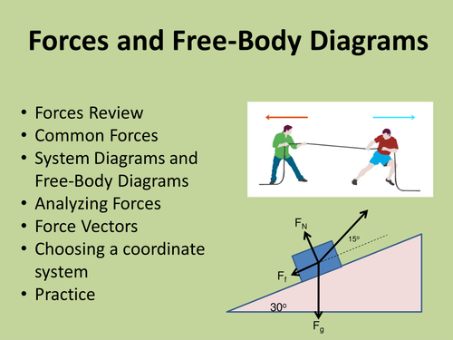 Forces and FreeBody Diagrams A Physics PowerPoint Lesson – Free Body Diagram Worksheet