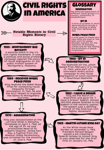 events that happened in the civil rights movement