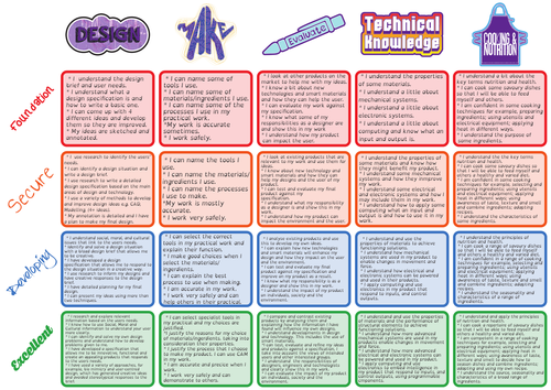 Ks3 D T Assessment Without Levels Grid By Uk Teaching Resources Tes