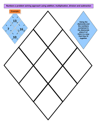 Functional skills problem solving task with addition, subtraction, multiplication & division