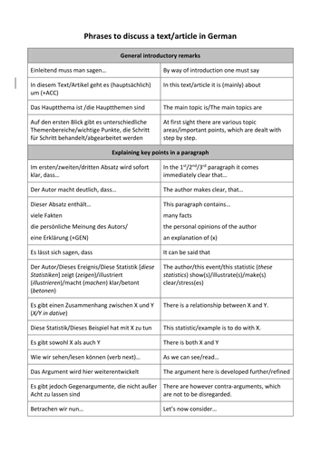 Phrases to discuss a German text or article at A level