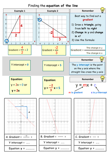 Worksheets Equations Of Lines Worksheet finding the equation of a line worksheet by valerie vincent teaching resources tes
