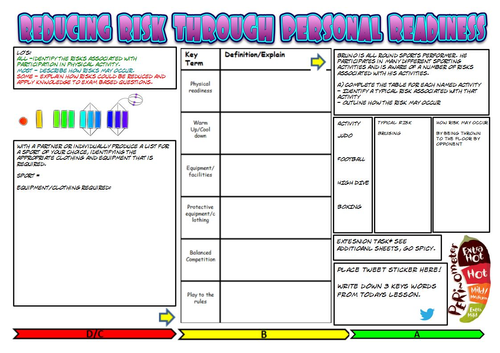 Edexcel GCSE PE Learning Mat - Reducing Risks in Sport