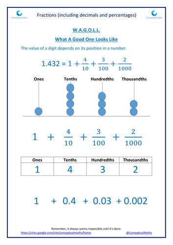 New Curriculum Year 6 Fractions : place value to 3 decimal places