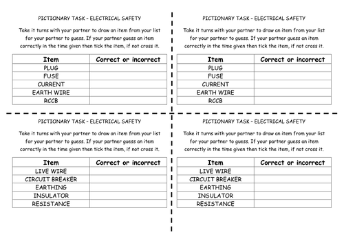Printables Electrical Safety Worksheet gcse physics p2 electrical safety with fuses circuit breakers and rccbs by nteach teaching resources tes