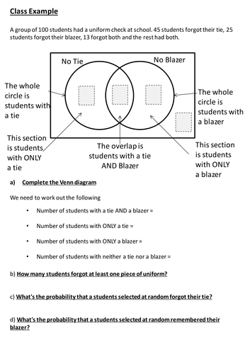 Structured Venn Diagram Questions By Siouxzied Teaching Resources
