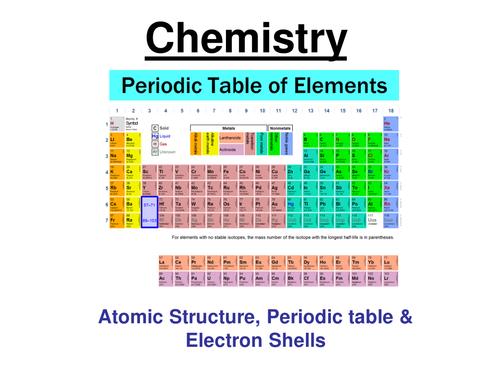 GCSE Foundation / BTEC / SEN)  - 3 ppts, practicals,tasks (atomic structure, alkali metals, exo & en