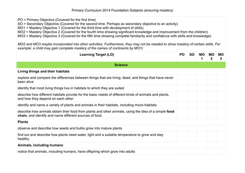 Year 2 Foundation subjects coverage mastery