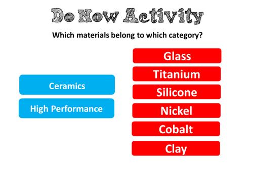 Btec Engineering Learning Aim B Smart Materials