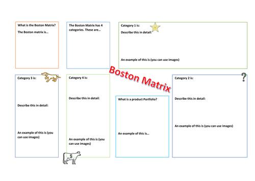Boston matrix research
