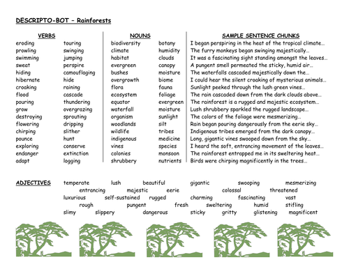 Descriptive Writing Vocabulary Sheets