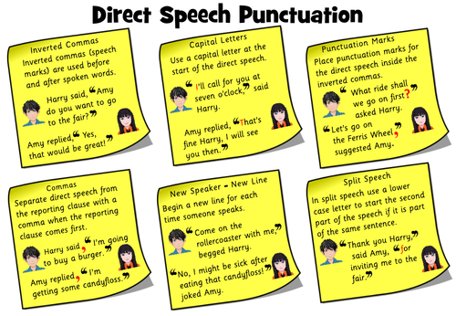 Speech Mark / Direct Speech Memo Mat / Poster by Krazikas ...