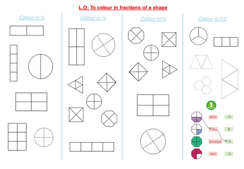 Shading fractions of a shape by funkyblues Teaching Resources TES – Fraction Worksheets Ks1