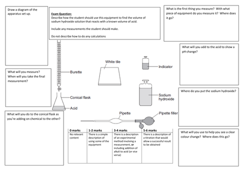 QWC Writing Frame with picture prompt  - Titration Method