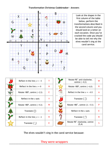 Christmas Transformations Codebreaker by alutwyche  Teaching