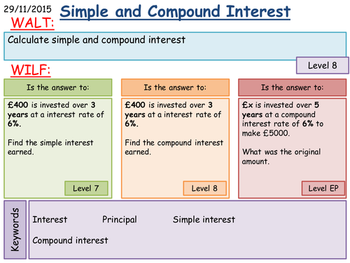 Differentiated Worksheets and Lesson on Simple and Compound – Simple Interest Worksheets