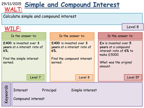 Maths KS4: Compound Interest