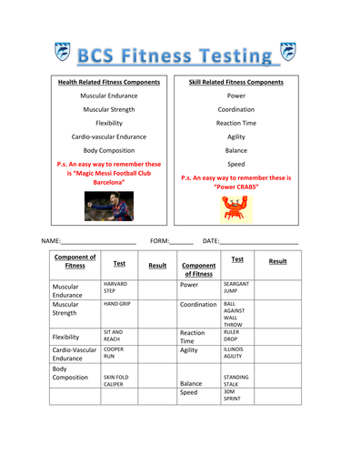 Health and skill related fitness testing template ...