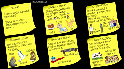 Punctuation, Plurals and  Parts of Speech Memo Mats