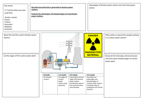 Worksheet nuclear power stations by csnewin teaching resources tes nuclear power station writing frame ccuart Gallery