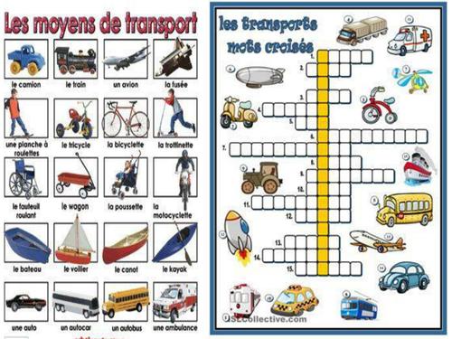 Poster on transports/ les moyens de transport