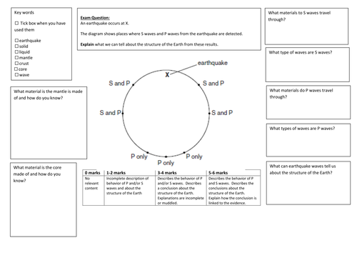 QWC Writing Frame with picture prompt - Structure of the Earth P and S Waves