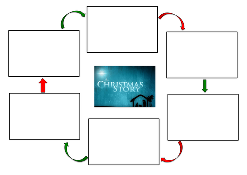 A Story Map Template for The Christmas Story