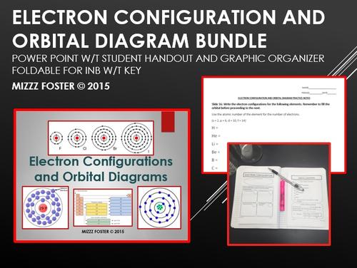 Electron Configuration And Orbital Diagram Bundle: Power