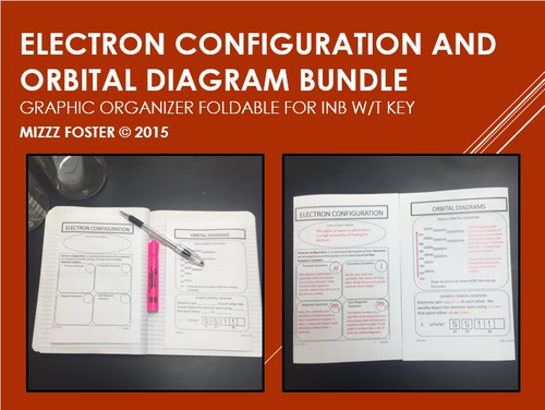 Electron Configuration And Orbital Diagram Graphic Organizer