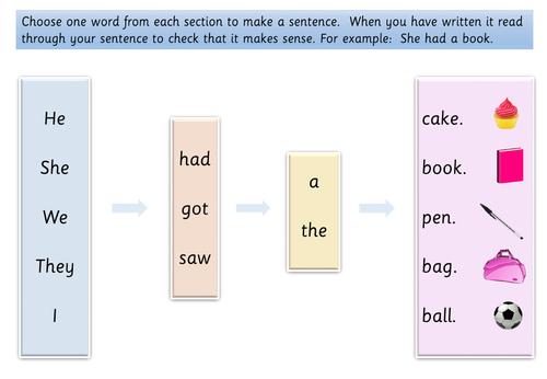 how to teach sentence construction