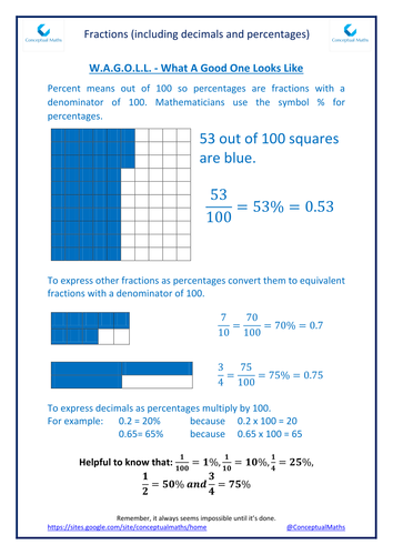New Curriculum Year 6 Fractions:  Use fraction and percentage equivalents