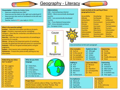 Geography Literacy Mat