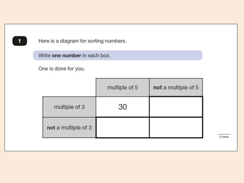 Problem Solving SATs Sample Papers on PowerPoint