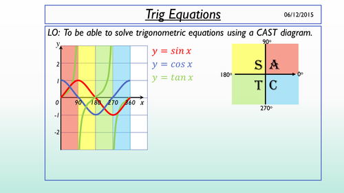 Solving Trig Equations Using A Cast Diagram By Annah03 Teaching