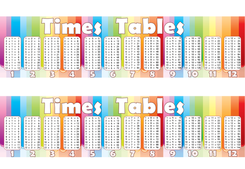 1 to 12 times tables posters and games loop cards for 1 to 12 times table games