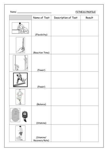 Fitness Testing and Training Resources