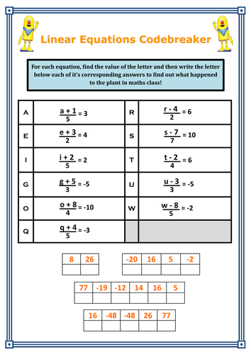Free Multiplication Worksheets For 3rd Grade Pdf Equations From A Straight Line Worksheet By Prof  Teaching  Grammar Practice Worksheet Word with Layers Of Rainforest Worksheet Excel Two Step Equations Fractions Codebreaker Kindergarten Computer Worksheets