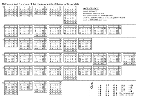 Estimating mean of grouped data (Codebreaker)