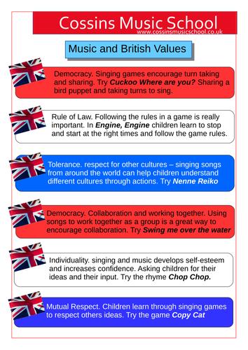 Music and British Values