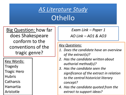 A Level Resource for Othello
