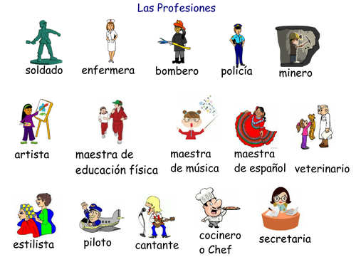 spanish occupations and what countries speak it 2 activities by herappleness teaching resources. Black Bedroom Furniture Sets. Home Design Ideas