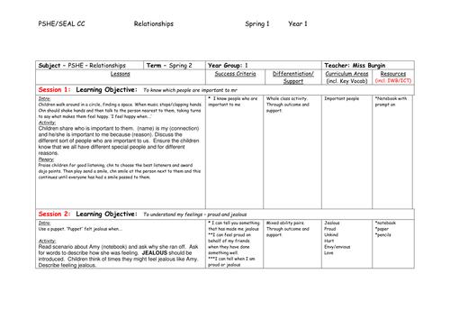 seal planning relationships blue set year 1 by teachchan. Black Bedroom Furniture Sets. Home Design Ideas