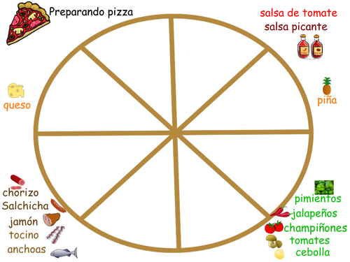 Tech Integration  Spanish: Making Pizza