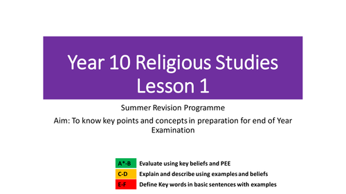 GCSE RELIGIOUS STUDIES AQA SPEC B PAPER 1 TOPIC REVISION