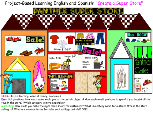 """IN TIME FOR THE HOLIDAYS! :  PBL project """"Creating a SuperStore"""" for ESOL, ELA and Math"""