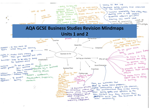 gcse business studies coursework mark scheme Gcse business studies - past papers & mark schemes hi year 10 & year 11 well as we enter the final stages of exam preparation its clear to see that those who are.