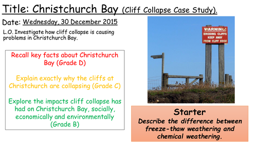 AQA A Coasts 'Christchurch Bay'