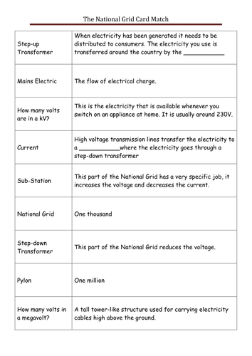 National Grid Card Sort ideal for SEN or low ability groups