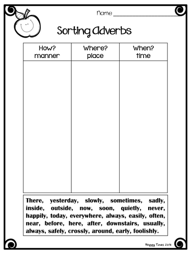 Adverbs Of Time Manner Place Sorting Activity Teaching Resources